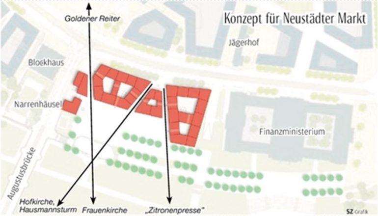 Die zwei Seiten des Neustädter Marktes